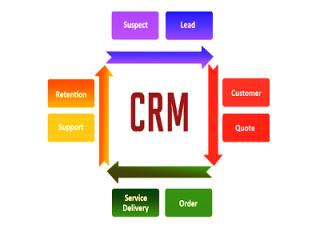 https://www.madytech.com/wp-content/uploads/2015/11/madytech-CRM-system-320x240.png